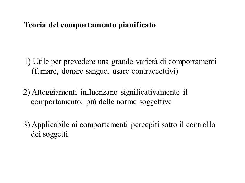 Teoria del comportamento pianificato 1) Utile per prevedere una grande varietà di comportamenti (fumare, donare sangue, usare contraccettivi) 2) Atteg