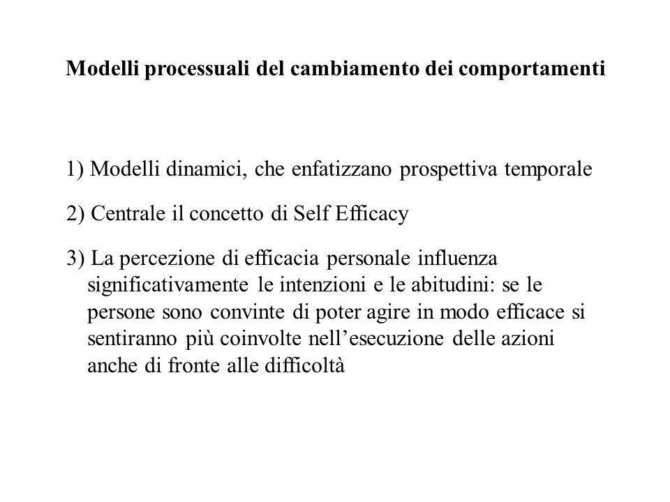 Modelli processuali del cambiamento dei comportamenti 1) Modelli dinamici, che enfatizzano prospettiva temporale 2) Centrale il concetto di Self Effic