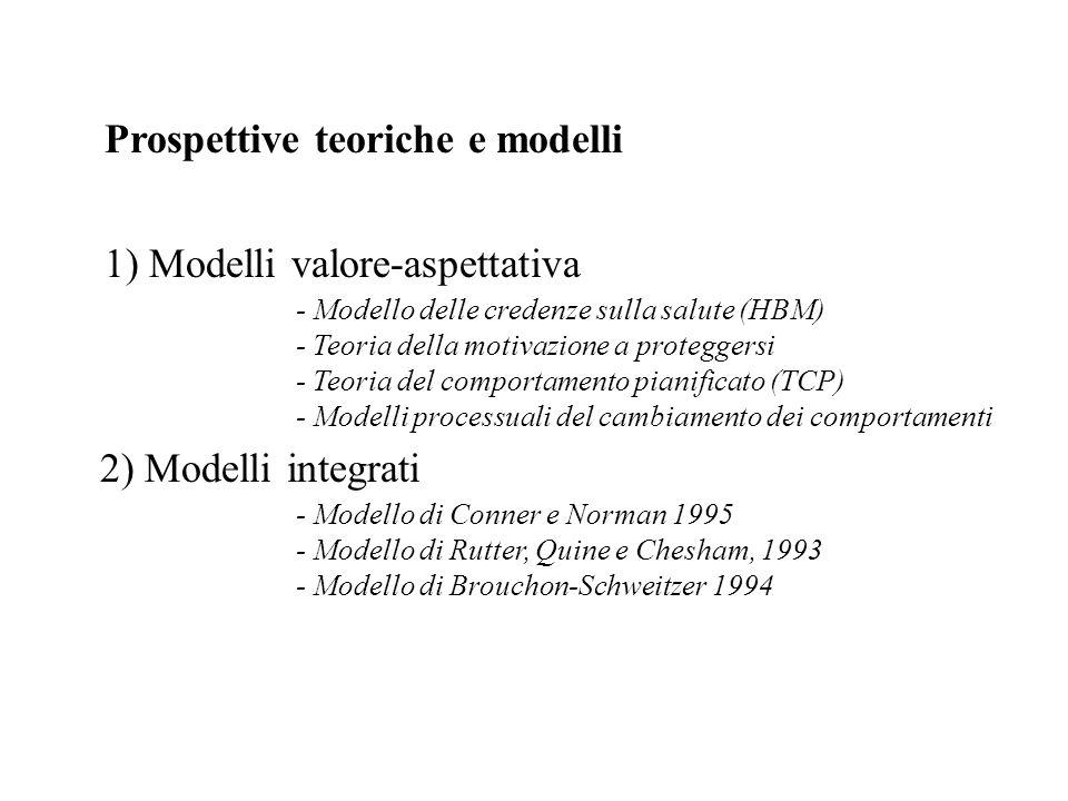 Prospettive teoriche e modelli 1) Modelli valore-aspettativa 2) Modelli integrati - Modello delle credenze sulla salute (HBM) - Teoria della motivazio