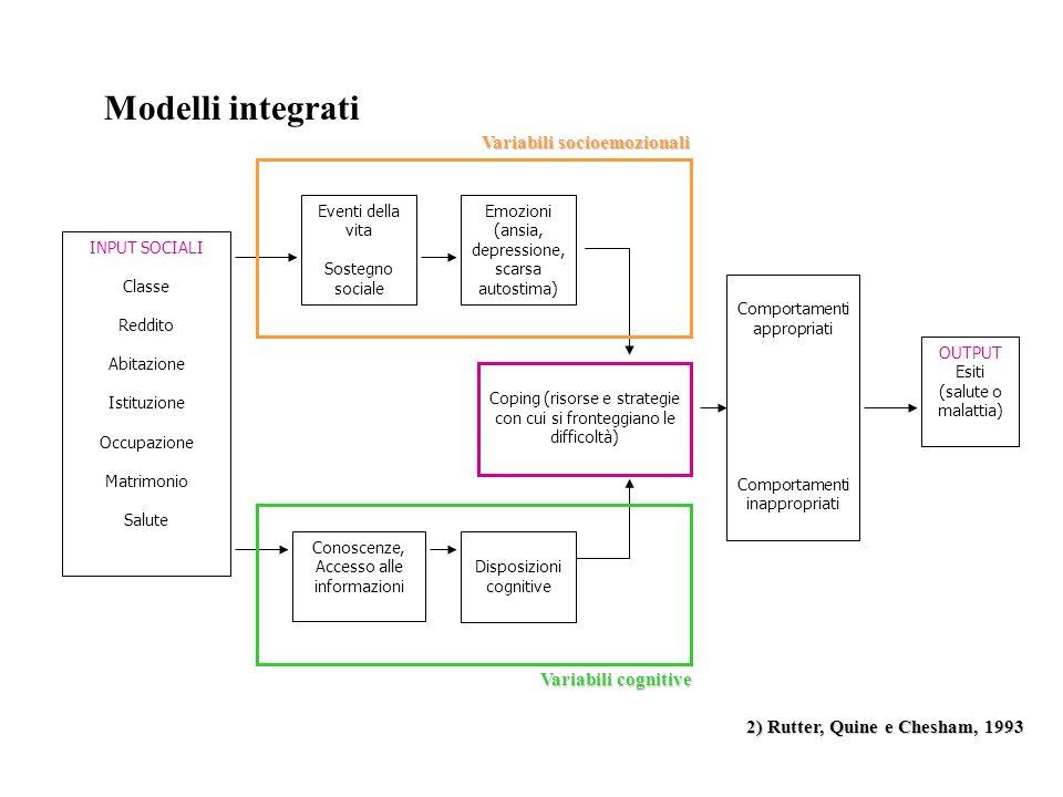 Modelli integrati 2) Rutter, Quine e Chesham, 1993 OUTPUT Esiti (salute o malattia) Disposizioni cognitive Comportamenti appropriati Comportamenti ina