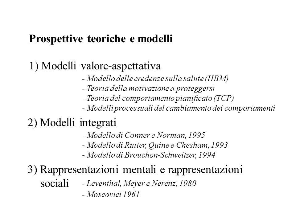 Prospettive teoriche e modelli 1) Modelli valore-aspettativa 2) Modelli integrati 3) Rappresentazioni mentali e rappresentazioni sociali - Modello del