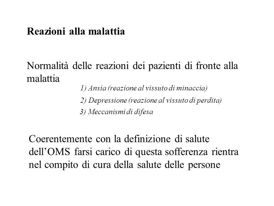 Reazioni alla malattia 1) Paziente 2) Famiglia 3) Operatori