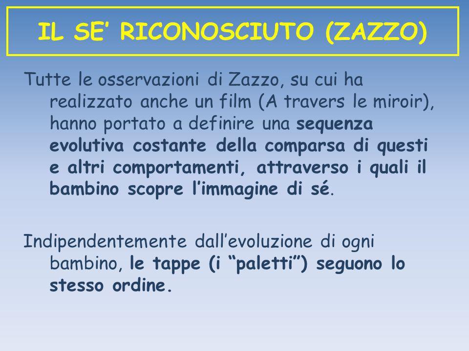 Tutte le osservazioni di Zazzo, su cui ha realizzato anche un film (A travers le miroir), hanno portato a definire una sequenza evolutiva costante del