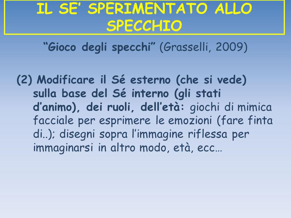 Gioco degli specchi (Grasselli, 2009) (2) Modificare il Sé esterno (che si vede) sulla base del Sé interno (gli stati danimo), dei ruoli, delletà: gio