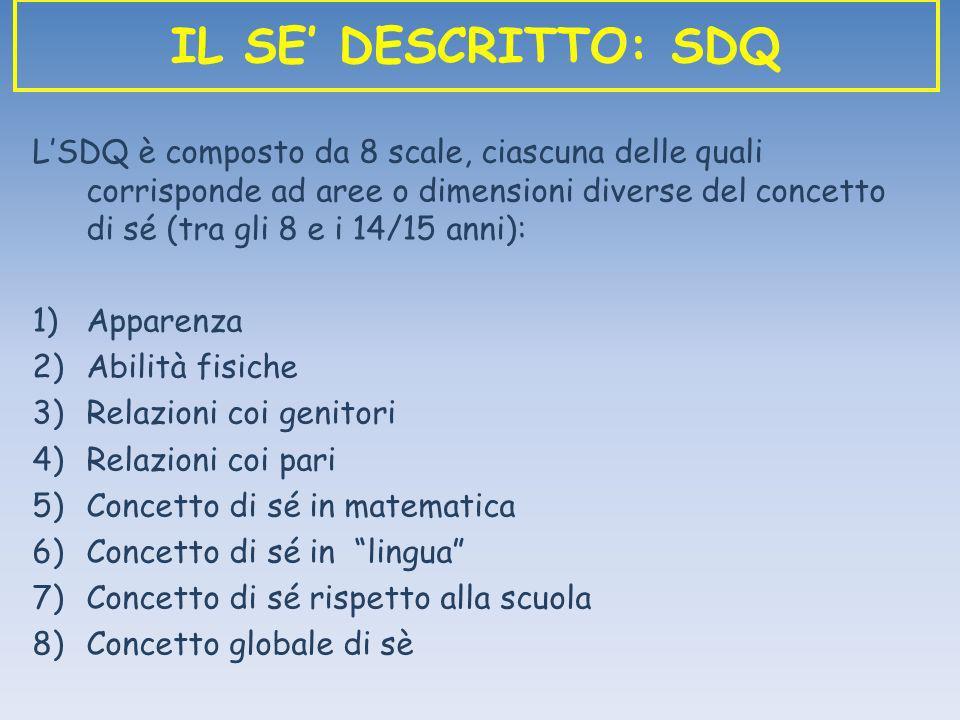 LSDQ è composto da 8 scale, ciascuna delle quali corrisponde ad aree o dimensioni diverse del concetto di sé (tra gli 8 e i 14/15 anni): 1)Apparenza 2