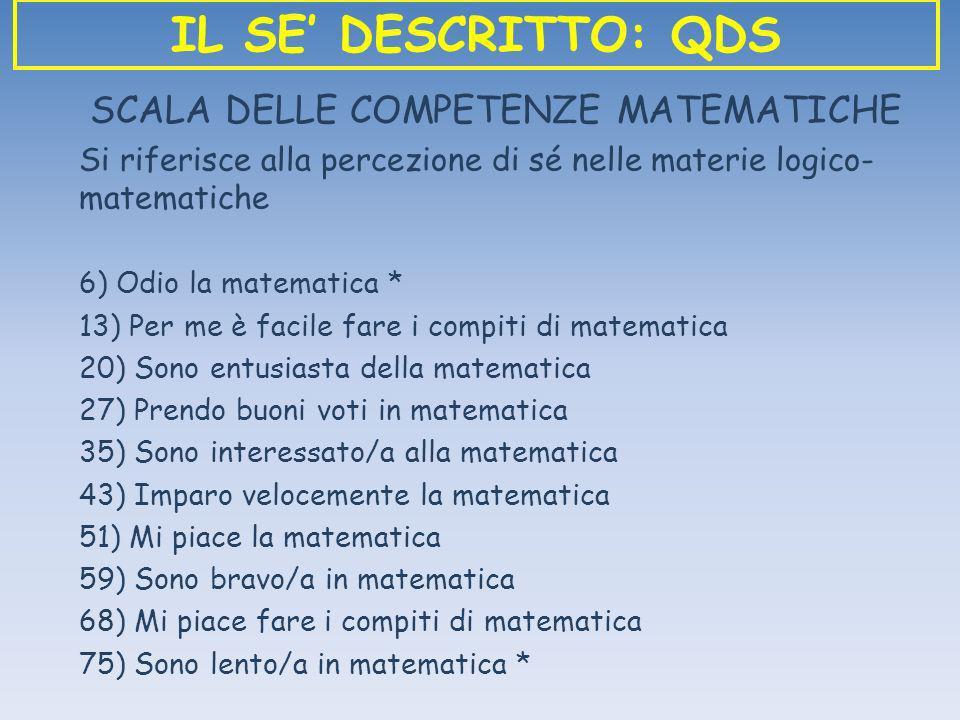 SCALA DELLE COMPETENZE MATEMATICHE Si riferisce alla percezione di sé nelle materie logico- matematiche 6) Odio la matematica * 13) Per me è facile fa