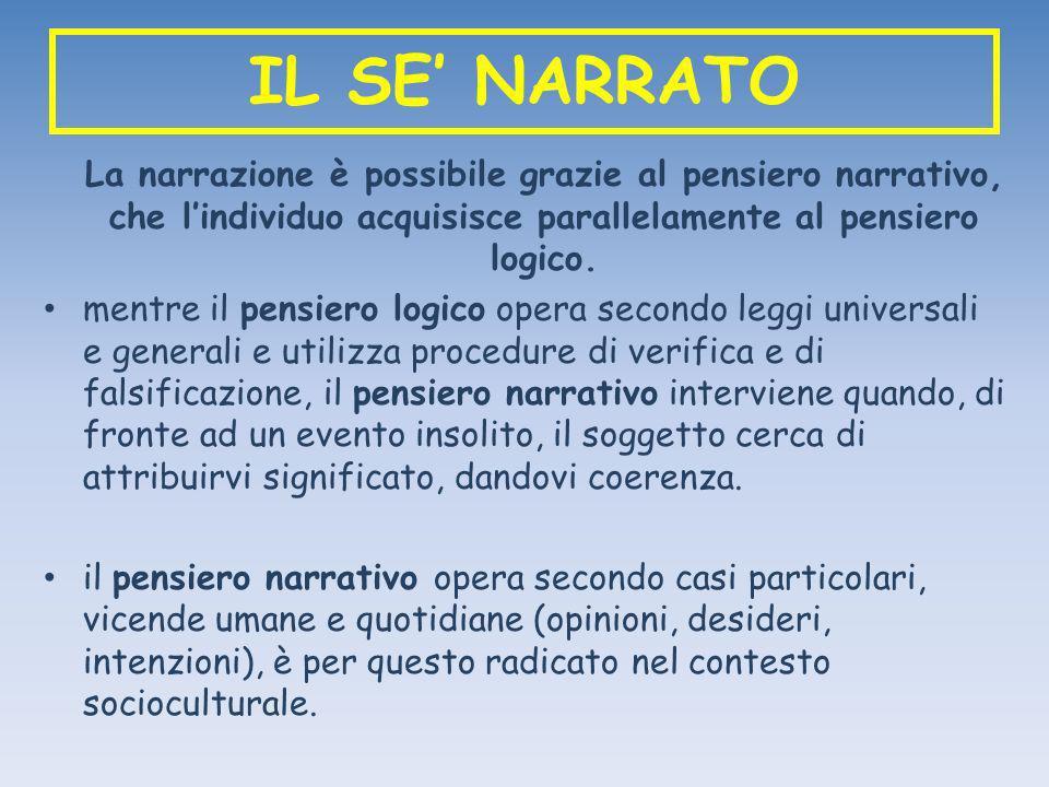 IL SE NARRATO La narrazione è possibile grazie al pensiero narrativo, che lindividuo acquisisce parallelamente al pensiero logico. mentre il pensiero