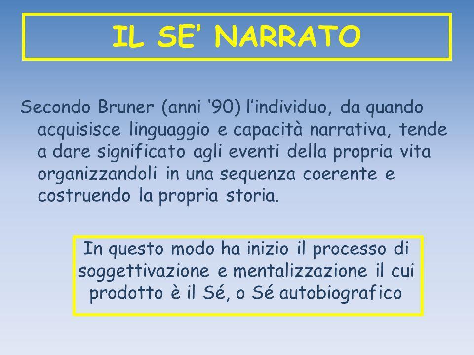 IL SE NARRATO Secondo Bruner (anni 90) lindividuo, da quando acquisisce linguaggio e capacità narrativa, tende a dare significato agli eventi della pr