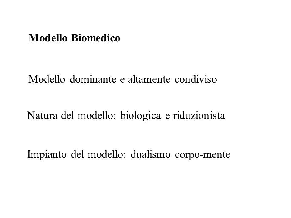 Modello Biomedico Modello dominante e altamente condiviso Natura del modello: biologica e riduzionista Impianto del modello: dualismo corpo-mente