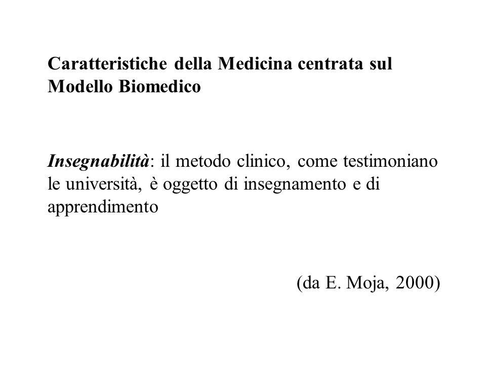 Caratteristiche della Medicina centrata sul Modello Biomedico Insegnabilità: il metodo clinico, come testimoniano le università, è oggetto di insegnam