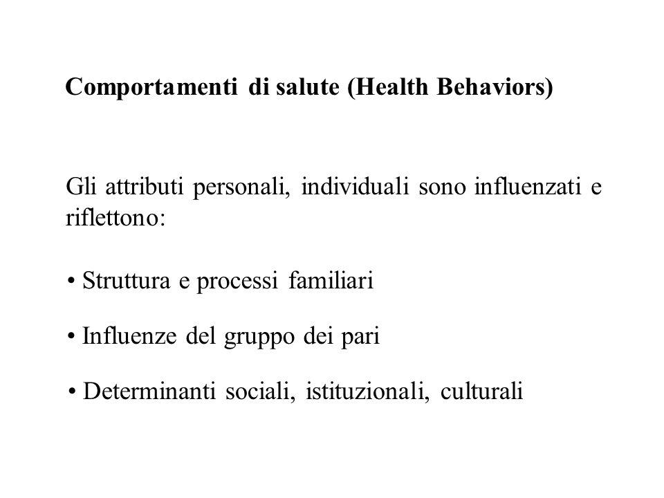 Comportamenti di salute (Health Behaviors) Gli attributi personali, individuali sono influenzati e riflettono: Struttura e processi familiari Influenz