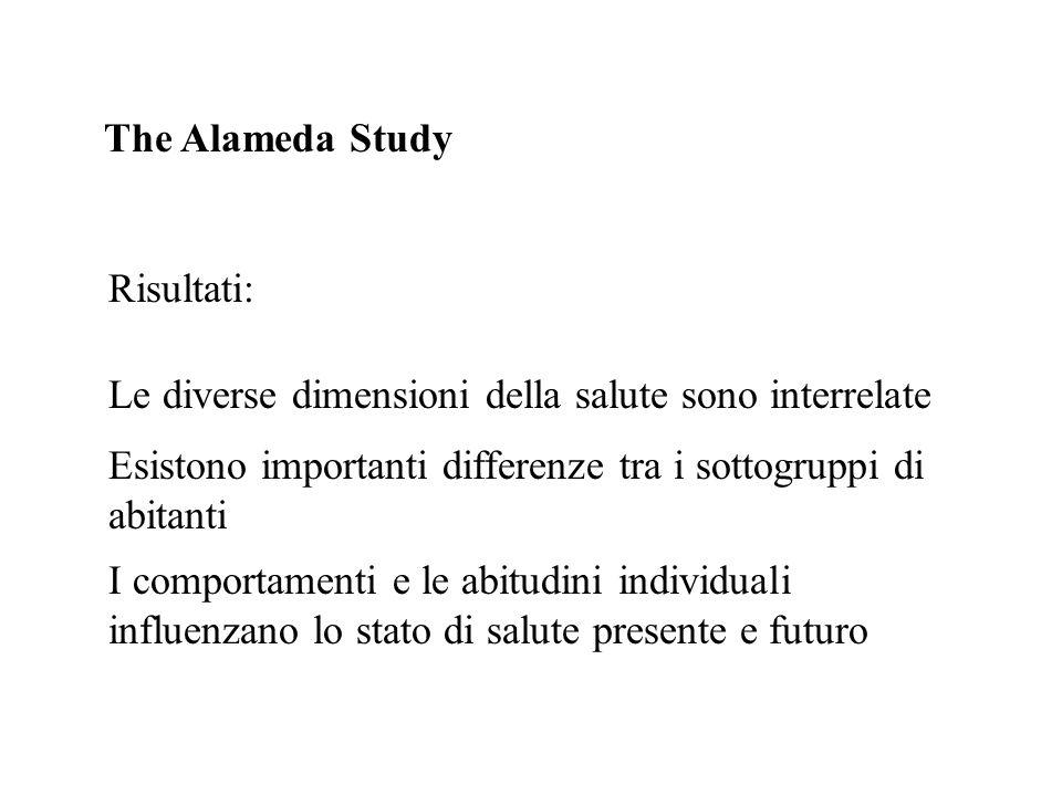 The Alameda Study Le diverse dimensioni della salute sono interrelate Risultati: Esistono importanti differenze tra i sottogruppi di abitanti I compor