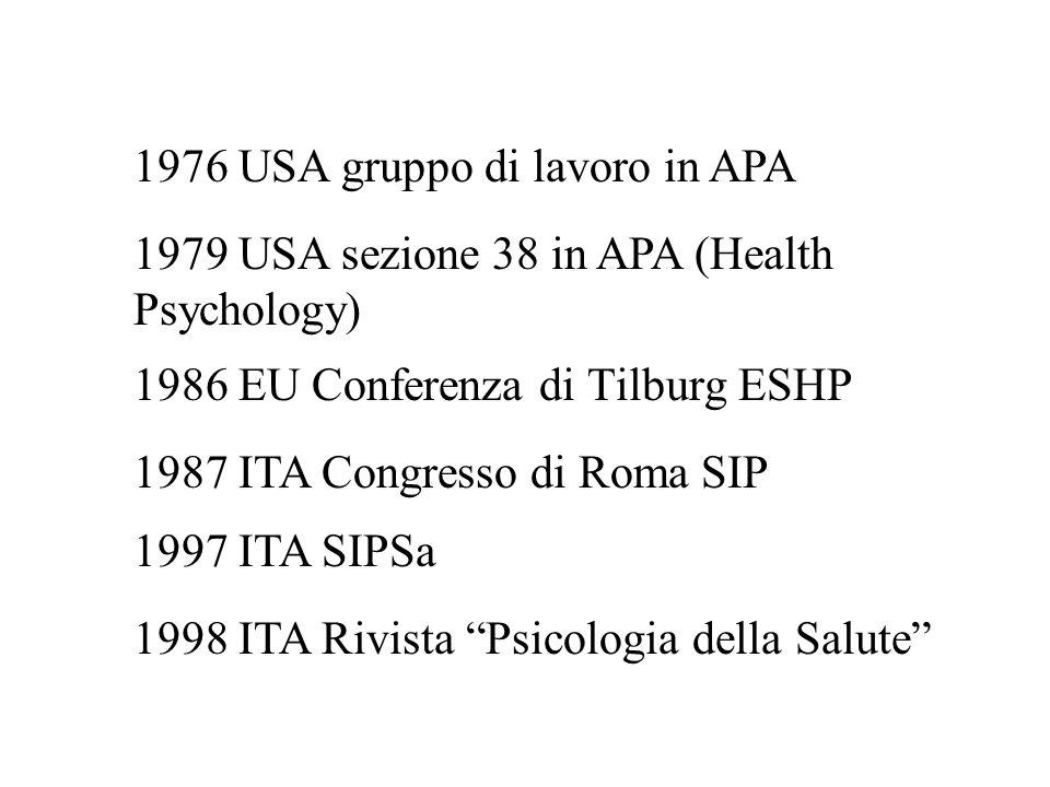1986 EU Conferenza di Tilburg ESHP 1987 ITA Congresso di Roma SIP 1976 USA gruppo di lavoro in APA 1979 USA sezione 38 in APA (Health Psychology) 1997