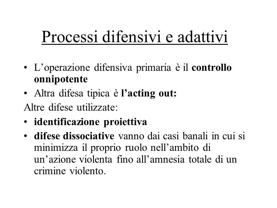 Processi difensivi e adattivi Loperazione difensiva primaria è il controllo onnipotente Altra difesa tipica è lacting out: Altre difese utilizzate: id