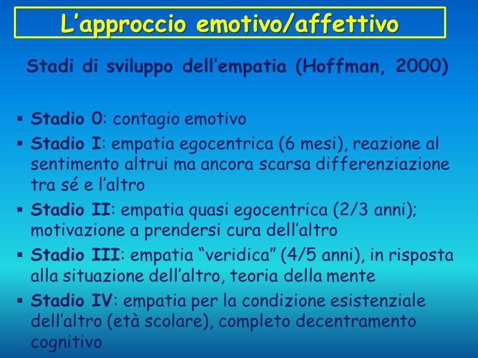 Lapproccio emotivo/affettivo Stadi di sviluppo dellempatia (Hoffman, 2000) Stadio 0: contagio emotivo Stadio I: empatia egocentrica (6 mesi), reazione