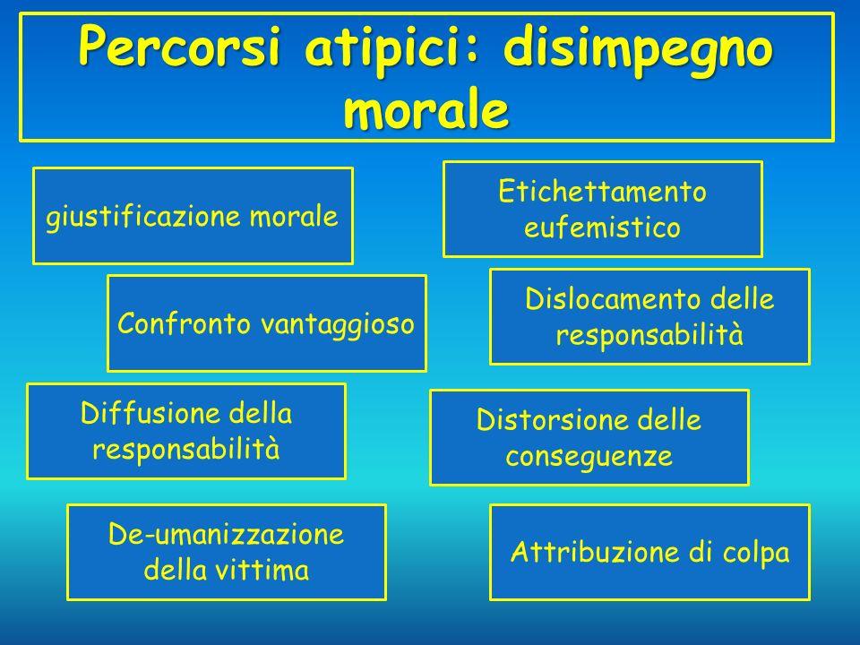 Percorsi atipici: disimpegno morale giustificazione morale Etichettamento eufemistico Confronto vantaggioso Dislocamento delle responsabilità Diffusio