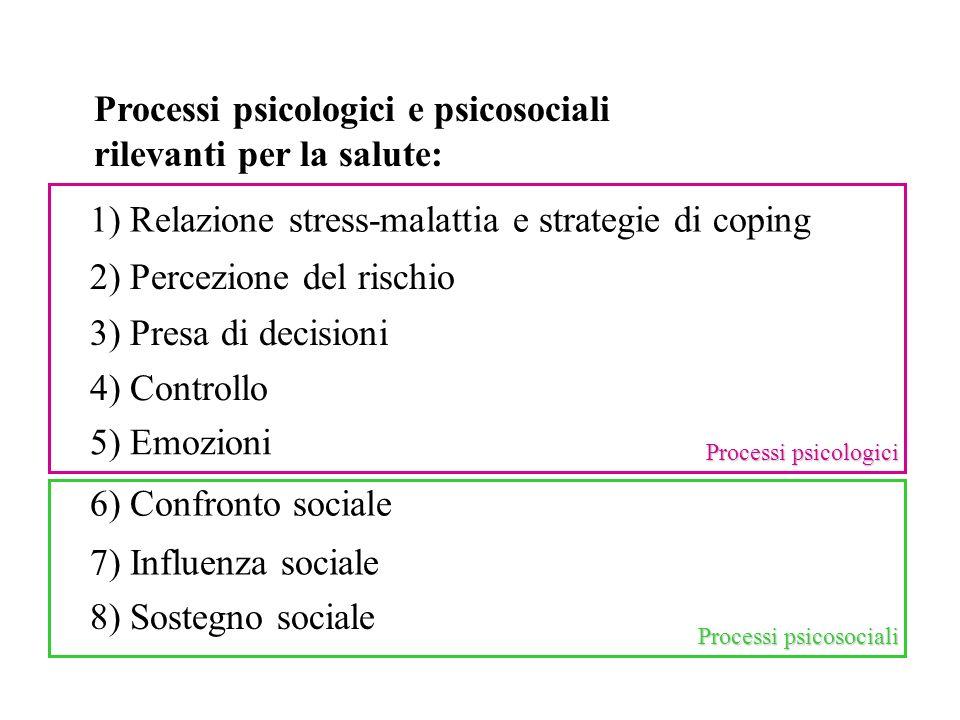 Processi psicologici e psicosociali rilevanti per la salute: 8) Sostegno sociale 1) Relazione stress-malattia e strategie di coping 2) Percezione del