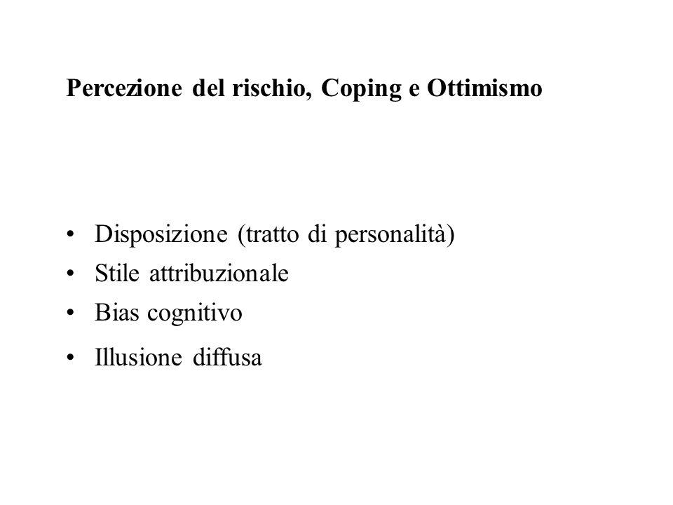 Percezione del rischio, Coping e Ottimismo Disposizione (tratto di personalità) Stile attribuzionale Bias cognitivo Illusione diffusa