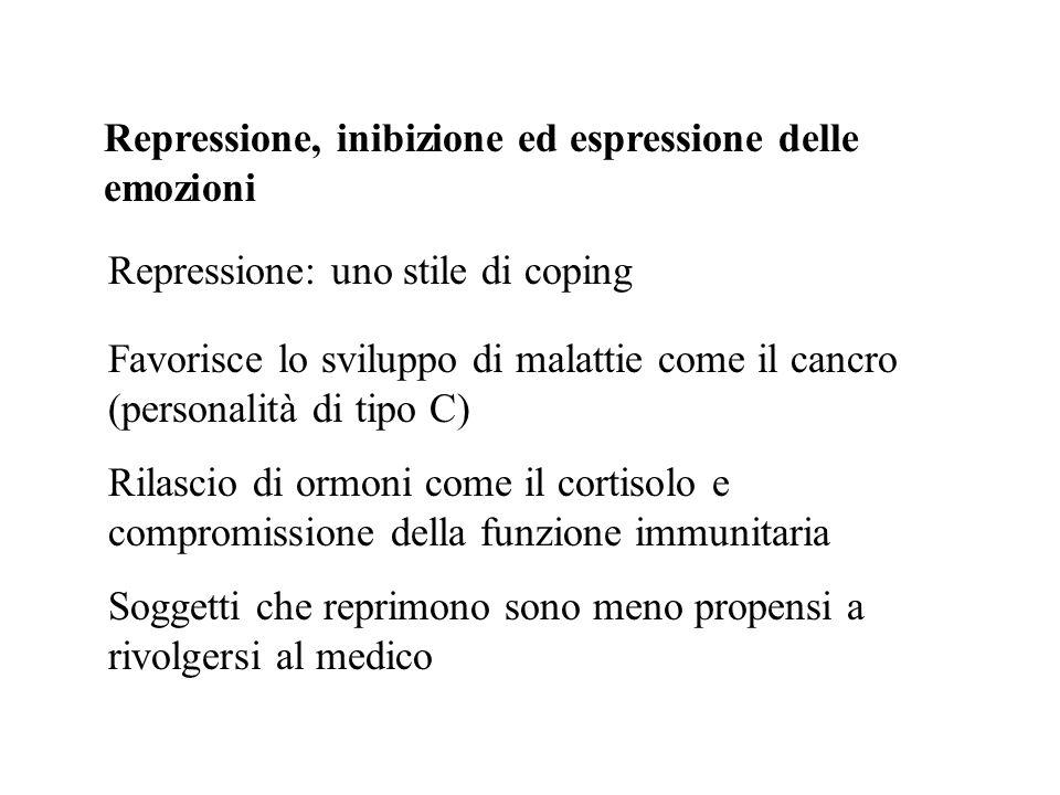 Repressione, inibizione ed espressione delle emozioni Repressione: uno stile di coping Favorisce lo sviluppo di malattie come il cancro (personalità d