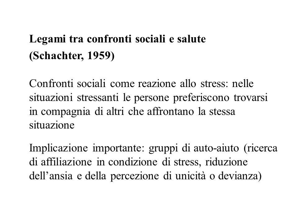 Legami tra confronti sociali e salute (Schachter, 1959) Confronti sociali come reazione allo stress: nelle situazioni stressanti le persone preferisco