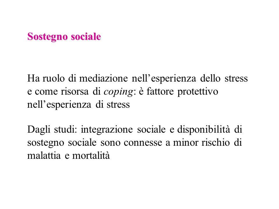Sostegno sociale Ha ruolo di mediazione nellesperienza dello stress e come risorsa di coping: è fattore protettivo nellesperienza di stress Dagli stud