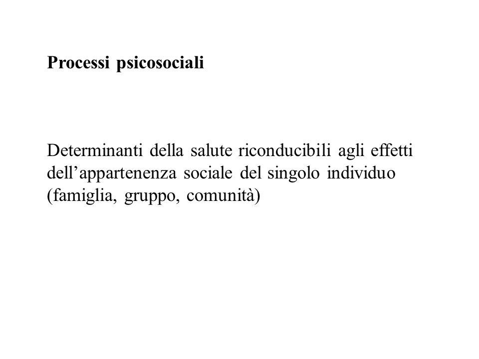 Influenza sociale Quali fattori incidono sui comportamenti di salute a livello diadico, nei gruppi, nella comunità allargata o nella popolazione generale 1.