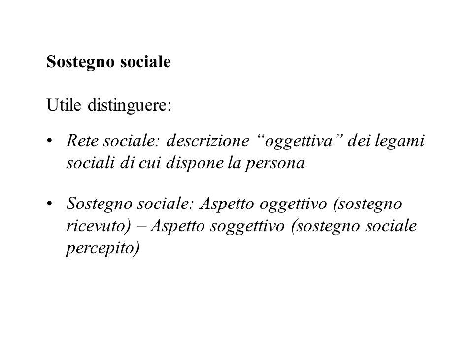 Sostegno sociale Utile distinguere: Rete sociale: descrizione oggettiva dei legami sociali di cui dispone la persona Sostegno sociale: Aspetto oggetti