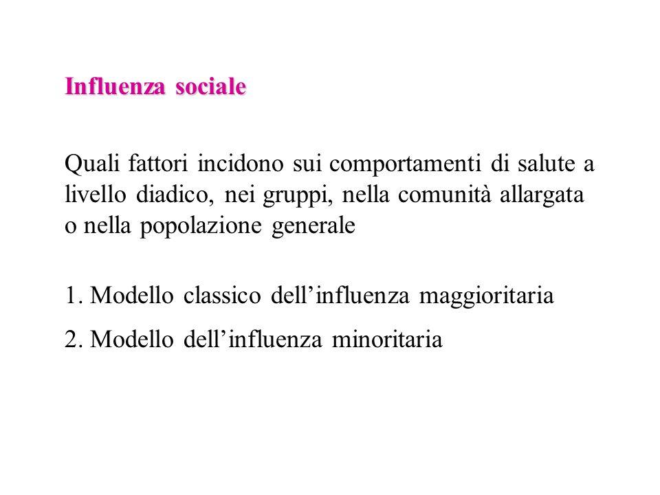 Influenza sociale Quali fattori incidono sui comportamenti di salute a livello diadico, nei gruppi, nella comunità allargata o nella popolazione gener