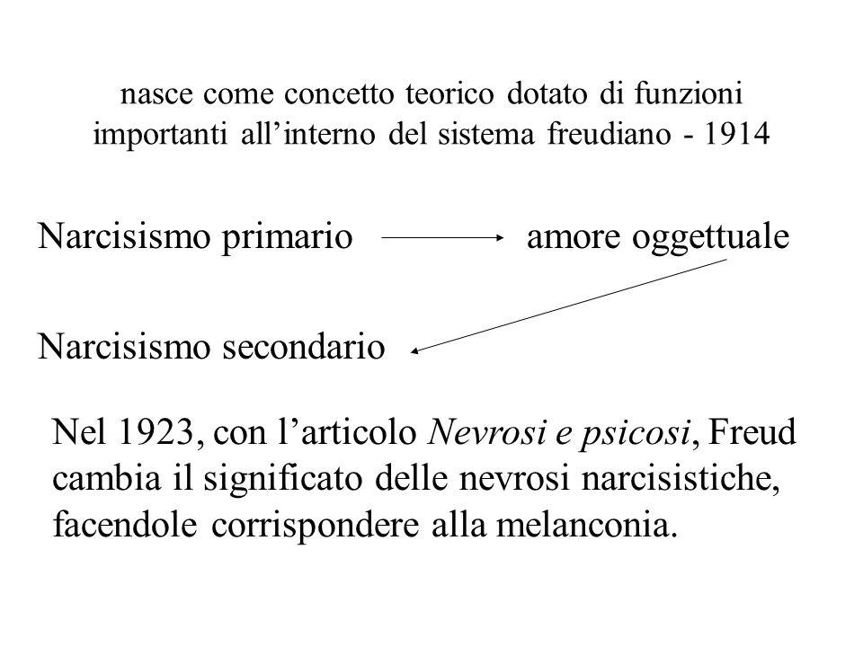 nasce come concetto teorico dotato di funzioni importanti allinterno del sistema freudiano - 1914 Narcisismo primario amore oggettuale Narcisismo seco