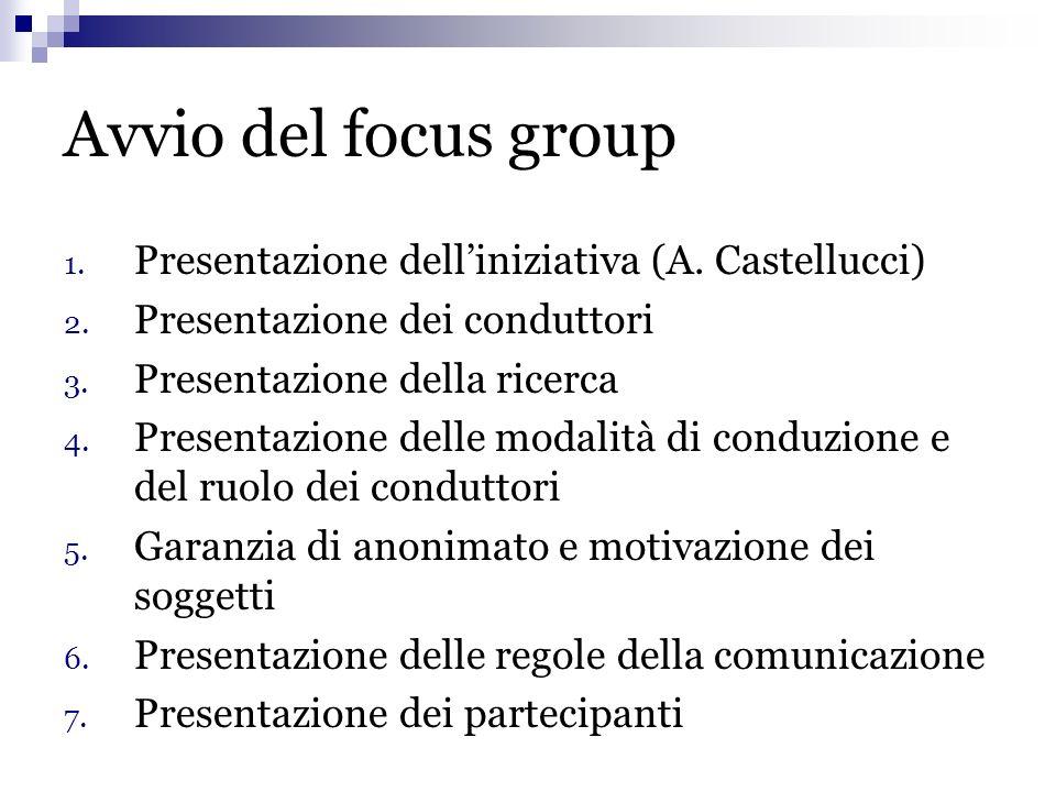 Avvio del focus group 1. Presentazione delliniziativa (A. Castellucci) 2. Presentazione dei conduttori 3. Presentazione della ricerca 4. Presentazione