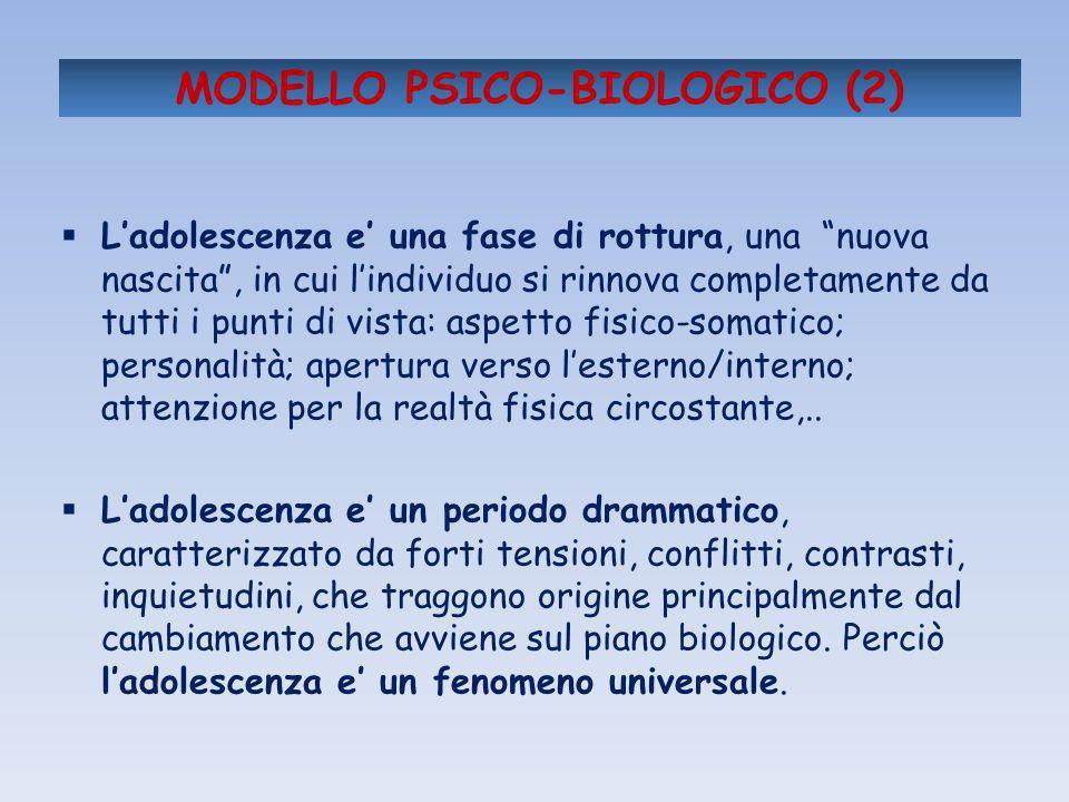 MODELLO PSICO-BIOLOGICO (2) Ladolescenza e una fase di rottura, una nuova nascita, in cui lindividuo si rinnova completamente da tutti i punti di vist
