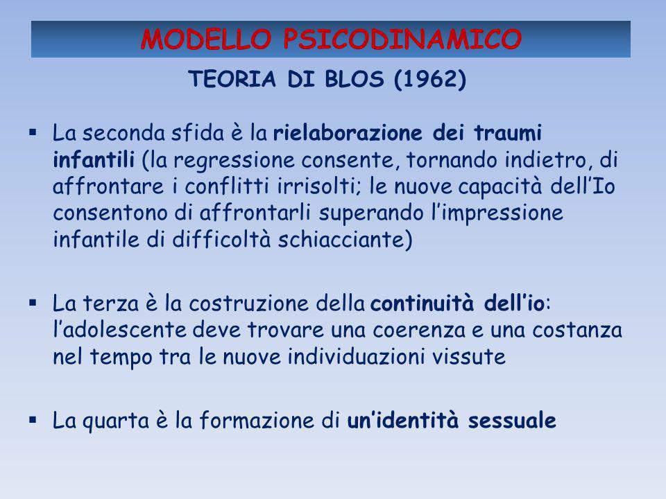 MODELLO PSICODINAMICO TEORIA DI BLOS (1962) La seconda sfida è la rielaborazione dei traumi infantili (la regressione consente, tornando indietro, di