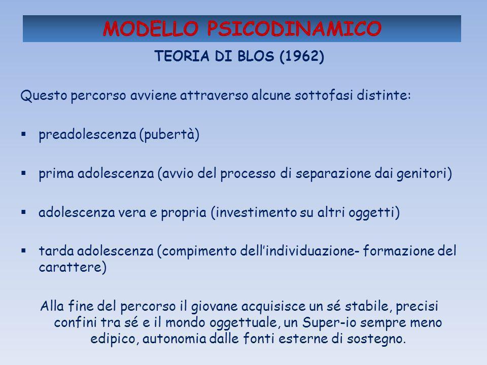 MODELLO PSICODINAMICO TEORIA DI BLOS (1962) Questo percorso avviene attraverso alcune sottofasi distinte: preadolescenza (pubertà) prima adolescenza (
