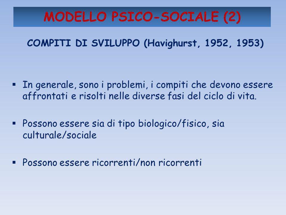 MODELLO PSICO-SOCIALE (2) COMPITI DI SVILUPPO (Havighurst, 1952, 1953) In generale, sono i problemi, i compiti che devono essere affrontati e risolti