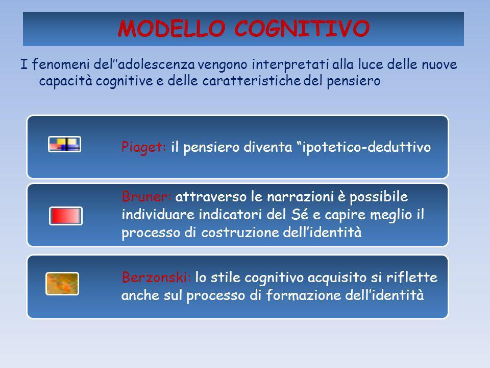 MODELLO COGNITIVO I fenomeni deladolescenza vengono interpretati alla luce delle nuove capacità cognitive e delle caratteristiche del pensiero Piaget: