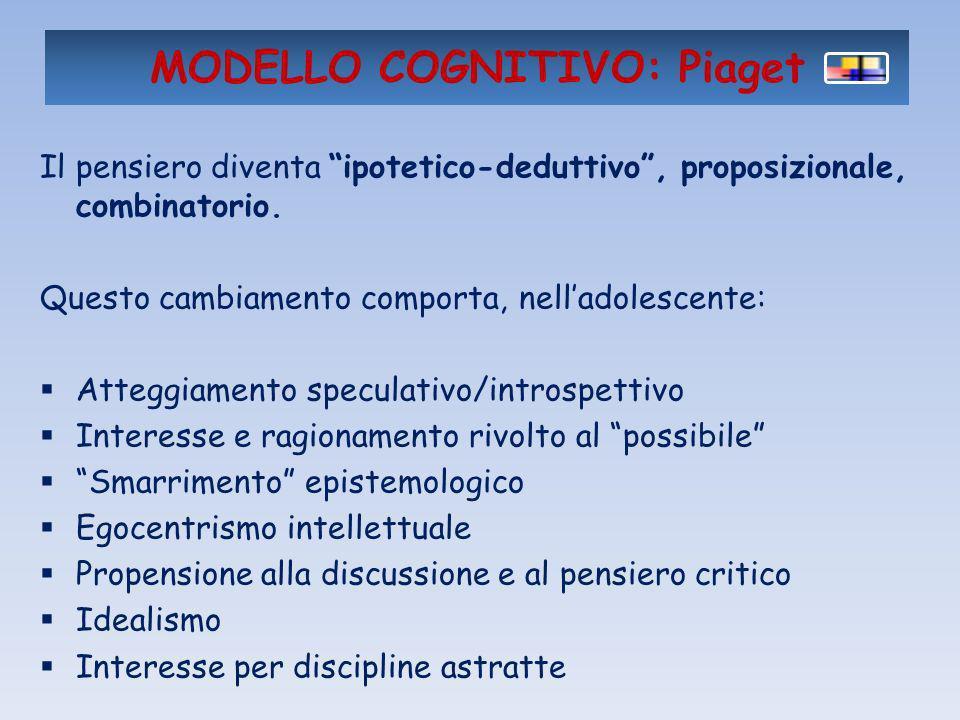 MODELLO COGNITIVO: Piaget Il pensiero diventa ipotetico-deduttivo, proposizionale, combinatorio. Questo cambiamento comporta, nelladolescente: Atteggi