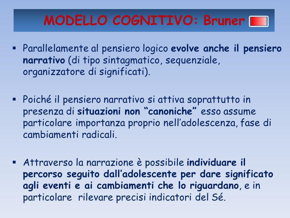 MODELLO COGNITIVO: Bruner Parallelamente al pensiero logico evolve anche il pensiero narrativo (di tipo sintagmatico, sequenziale, organizzatore di si