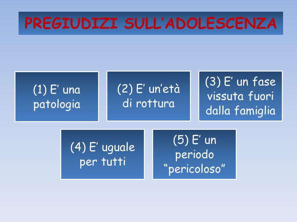 PREGIUDIZI SULLADOLESCENZA (1) E una patologia (2) E unetà di rottura (3) E un fase vissuta fuori dalla famiglia (4) E uguale per tutti (5) E un perio
