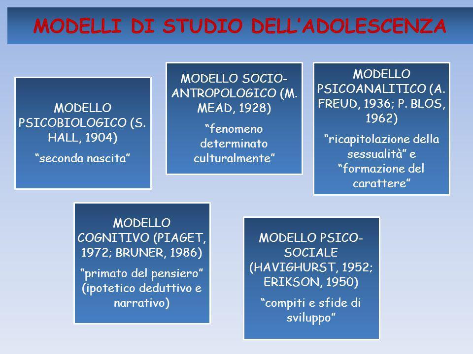 MODELLI DI STUDIO DELLADOLESCENZA MODELLO PSICOBIOLOGICO (S. HALL, 1904) seconda nascita MODELLO SOCIO- ANTROPOLOGICO (M. MEAD, 1928) fenomeno determi