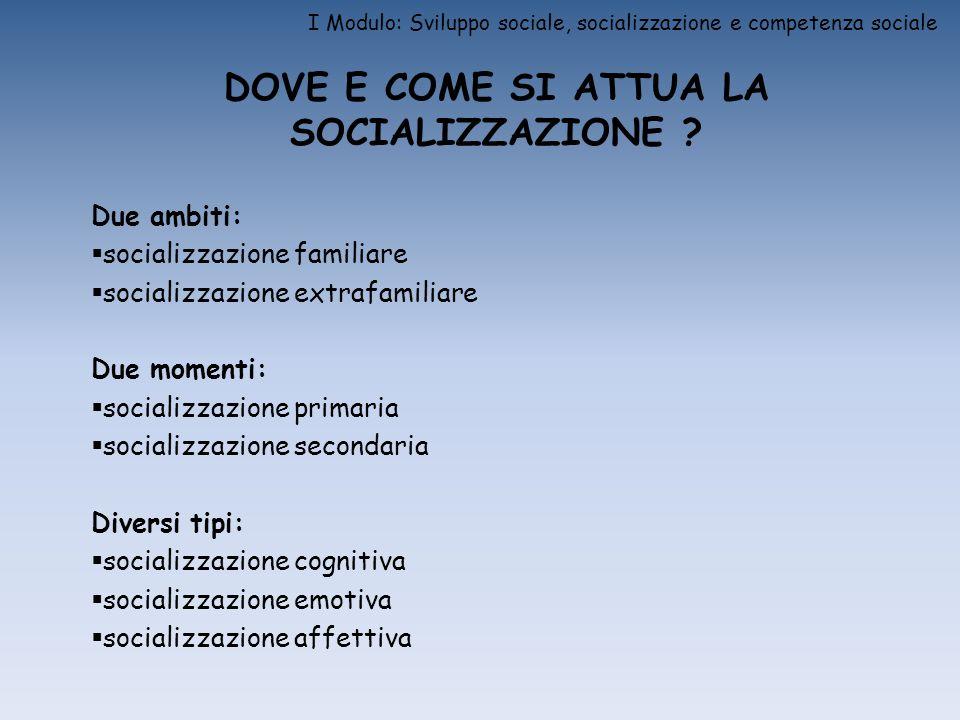 I Modulo: Sviluppo sociale, socializzazione e competenza sociale DOVE E COME SI ATTUA LA SOCIALIZZAZIONE ? Due ambiti: socializzazione familiare socia