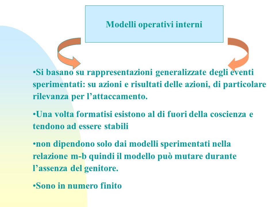 Modelli operativi interni Si basano su rappresentazioni generalizzate degli eventi sperimentati: su azioni e risultati delle azioni, di particolare ri