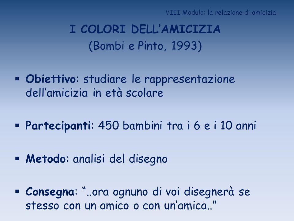 VIII Modulo: la relazione di amicizia I COLORI DELLAMICIZIA (Bombi e Pinto, 1993) Obiettivo: studiare le rappresentazione dellamicizia in età scolare