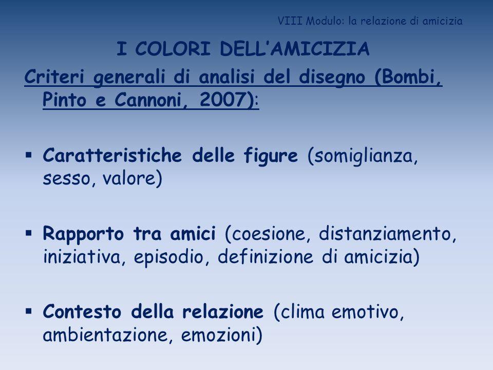 VIII Modulo: la relazione di amicizia I COLORI DELLAMICIZIA Criteri generali di analisi del disegno (Bombi, Pinto e Cannoni, 2007): Caratteristiche de
