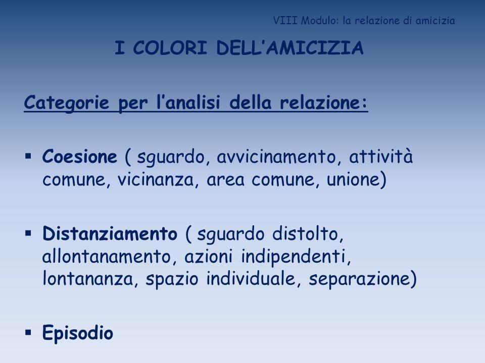 VIII Modulo: la relazione di amicizia I COLORI DELLAMICIZIA Categorie per lanalisi della relazione: Coesione ( sguardo, avvicinamento, attività comune