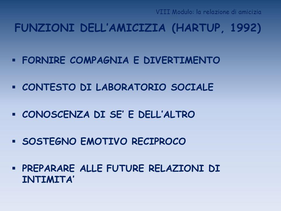 FUNZIONI DELLAMICIZIA (HARTUP, 1992) FORNIRE COMPAGNIA E DIVERTIMENTO CONTESTO DI LABORATORIO SOCIALE CONOSCENZA DI SE E DELLALTRO SOSTEGNO EMOTIVO RE