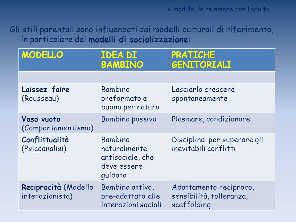 V modulo: la relazione con ladulto Gli stili parentali sono influenzati dai modelli culturali di riferimento, in particolare dai modelli di socializza