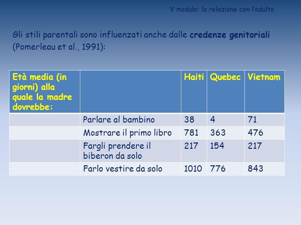 V modulo: la relazione con ladulto Gli stili parentali sono influenzati anche dalle credenze genitoriali (Pomerleau et al., 1991): Età media (in giorn