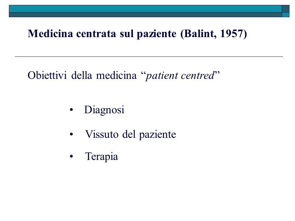 Obiettivi della medicina patient centred Diagnosi Terapia Vissuto del paziente Medicina centrata sul paziente (Balint, 1957)