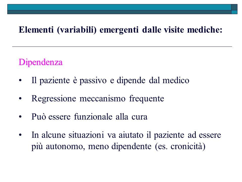 Elementi (variabili) emergenti dalle visite mediche: Dipendenza Regressione meccanismo frequente Il paziente è passivo e dipende dal medico Può essere