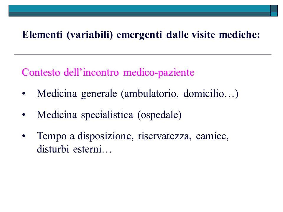 Elementi (variabili) emergenti dalle visite mediche: Contesto dellincontro medico-paziente Medicina specialistica (ospedale) Medicina generale (ambula